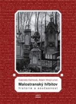 Malostranský hřbitov