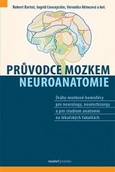 Průvodce mozkem - Neuroanatomie