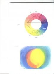 Arteterapie - Podstata a úkoly terapeutického malování