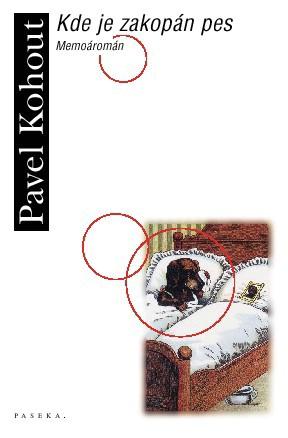 Kde je zakopán pes