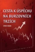 Cesta k úspěchu na burzovních trzích